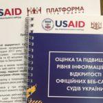 Рівень інформаційної відкритості судів в Україні перевищує 55% за даними дослідження ППЛ