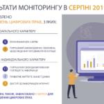 Як в Україні з цифровими правами та що подивитися щоб дізнатися більше про свої права.