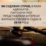 Як юристи ППЛ допомагають журналістам свободу слова захищати (Дайджест медійних судових справ за 2019 рік)